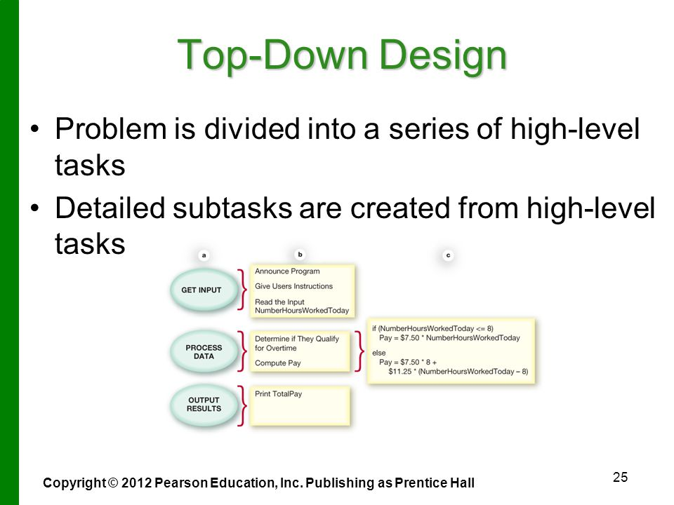 Top-Down Design Problem is divided into a series of high-level tasks Detailed subtasks are created from high-level tasks Copyright © 2012 Pearson Education, Inc.