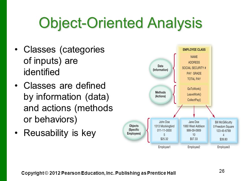 Object-Oriented Analysis Classes (categories of inputs) are identified Classes are defined by information (data) and actions (methods or behaviors) Reusability is key 26 Copyright © 2012 Pearson Education, Inc.