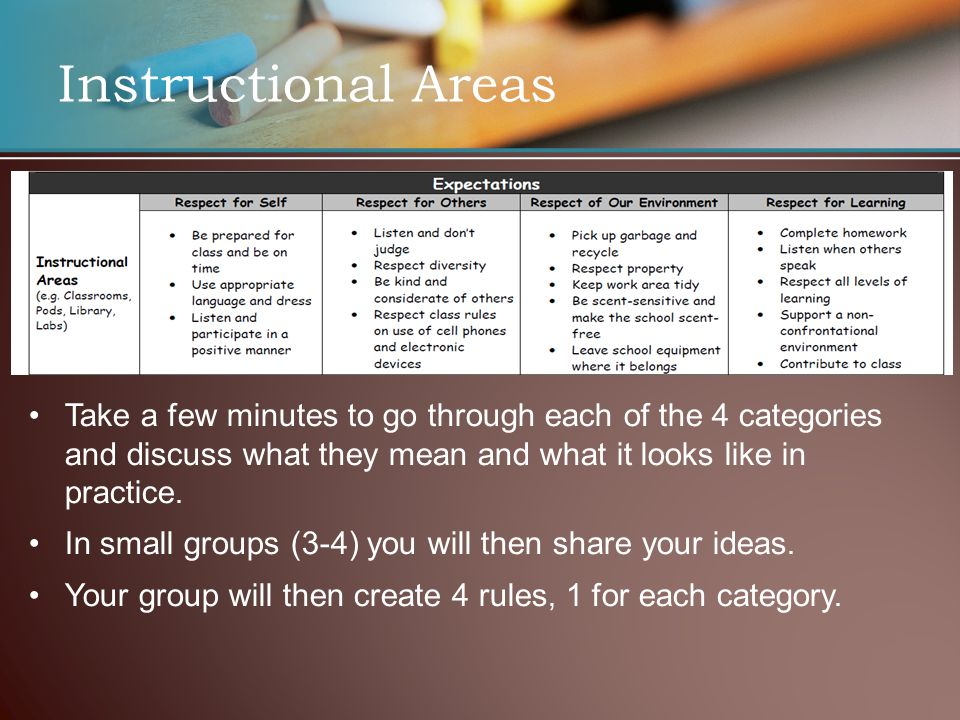 Instructional Areas Take a few minutes to go through each of the 4 categories and discuss what they mean and what it looks like in practice. In small
