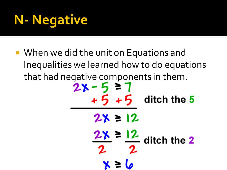  When we did the unit on Equations and Inequalities we learned how to do equations that had negative components in them.