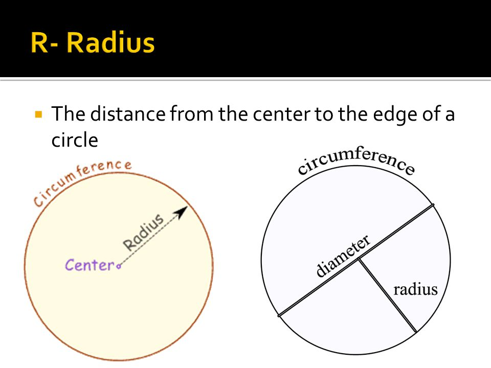  The distance from the center to the edge of a circle