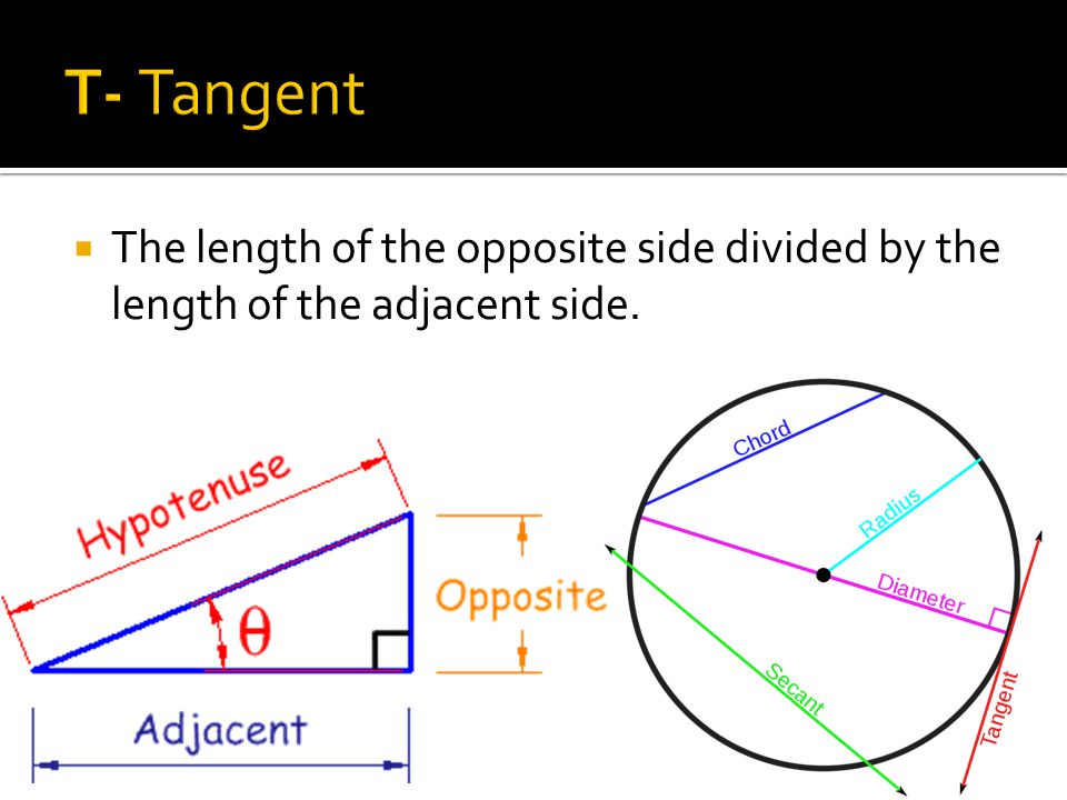  The length of the opposite side divided by the length of the adjacent side.