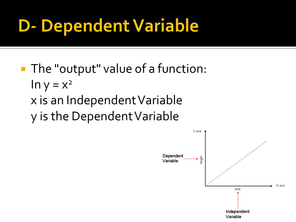  The output value of a function: In y = x 2 x is an Independent Variable y is the Dependent Variable