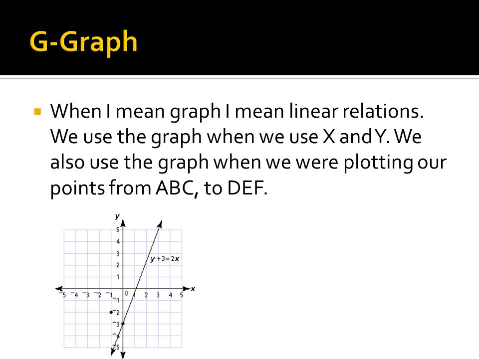  When I mean graph I mean linear relations. We use the graph when we use X and Y.