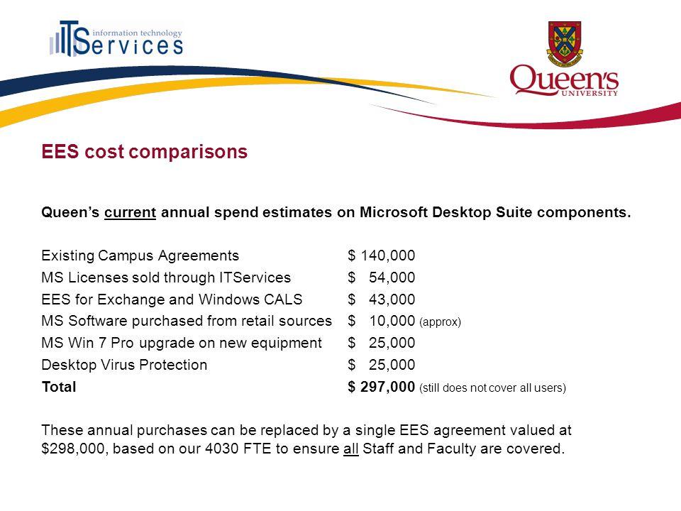EES cost comparisons Queen's current annual spend estimates on Microsoft Desktop Suite components.