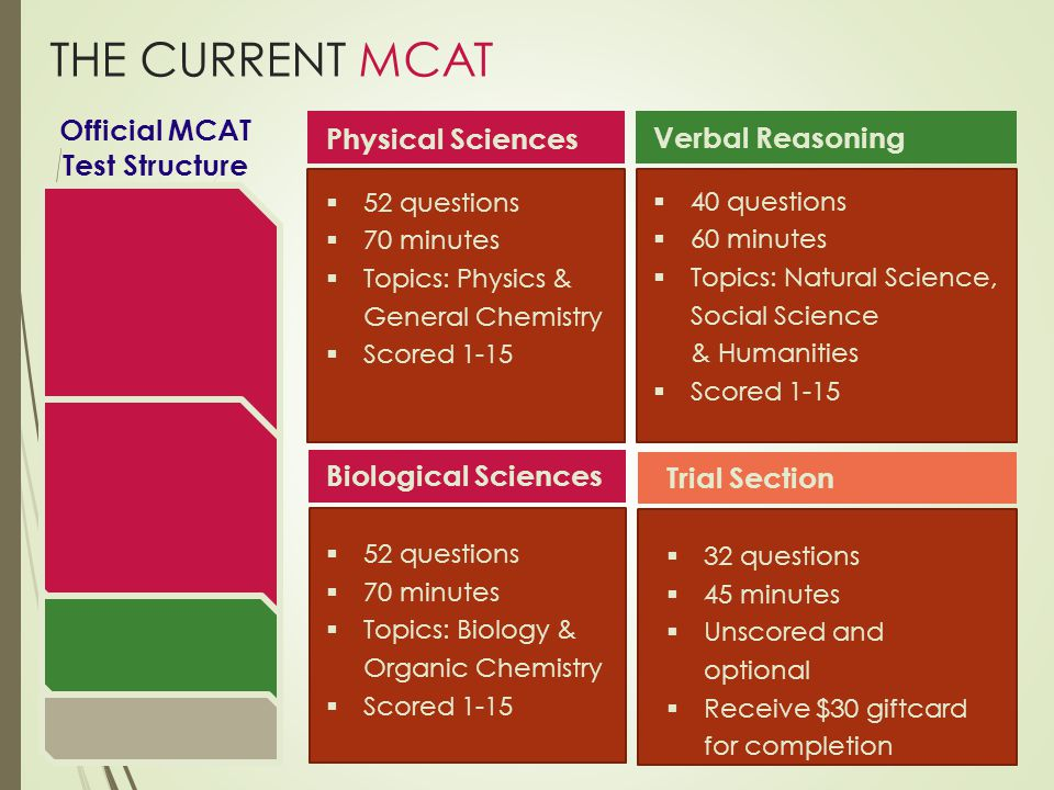 THE CURRENT MCAT Physical Sciences  52 questions  70 minutes  Topics: Physics & General Chemistry  Scored 1-15 Biological Sciences  52 questions  70 minutes  Topics: Biology & Organic Chemistry  Scored 1-15 Verbal Reasoning  40 questions  60 minutes  Topics: Natural Science, Social Science & Humanities  Scored 1-15 Trial Section  32 questions  45 minutes  Unscored and optional  Receive $30 giftcard for completion Official MCAT Test Structure