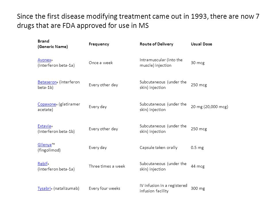 Since the first disease modifying treatment came out in 1993, there are now 7 drugs that are FDA approved for use in MS Brand (Generic Name) FrequencyRoute of DeliveryUsual Dose Avonex Avonex ® (interferon beta-1a) Once a week Intramuscular (into the muscle) injection 30 mcg Betaseron Betaseron ® (interferon beta-1b) Every other day Subcutaneous (under the skin) injection 250 mcg Copaxone Copaxone ® (glatiramer acetate) Every day Subcutaneous (under the skin) injection 20 mg (20,000 mcg) Extavia Extavia ® (interferon beta-1b) Every other day Subcutaneous (under the skin) injection 250 mcg GilenyaGilenya™ (fingolimod) Every dayCapsule taken orally0.5 mg Rebif Rebif ® (interferon beta-1a) Three times a week Subcutaneous (under the skin) injection 44 mcg Tysabri Tysabri ® (natalizumab)Every four weeks IV infusion in a registered infusion facility 300 mg