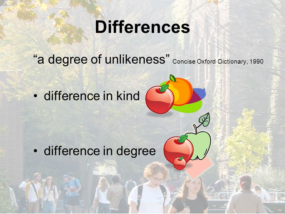 a degree of unlikeness Concise Oxford Dictionary, 1990 difference in kind difference in degree Differences