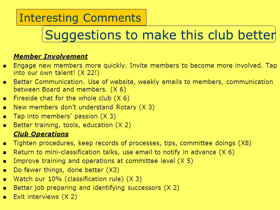 Interesting Comments Member Involvement Engage new members more quickly.