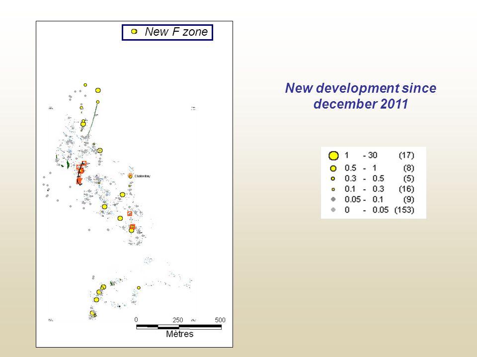 New F zone New development since december 2011