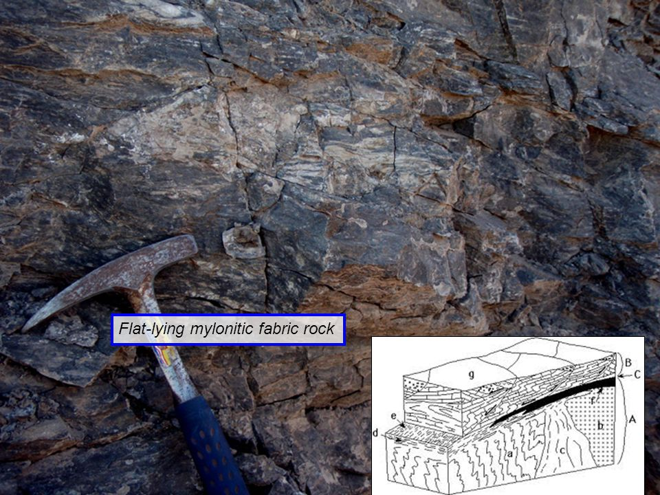 Flat-lying mylonitic fabric rock