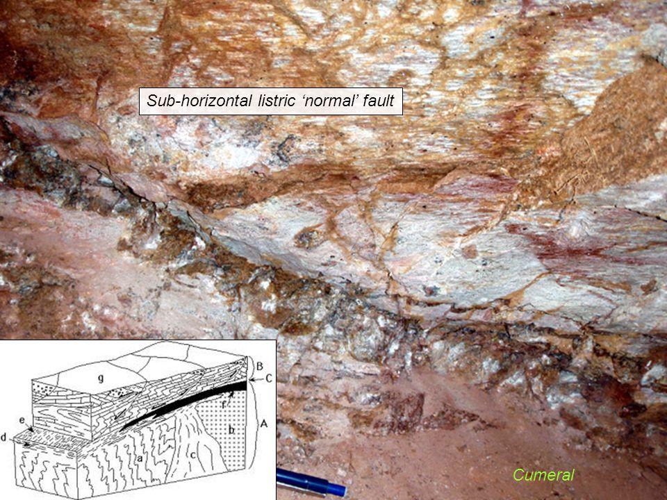 Gardin Inc. Sub-horizontal listric 'normal' fault Cumeral