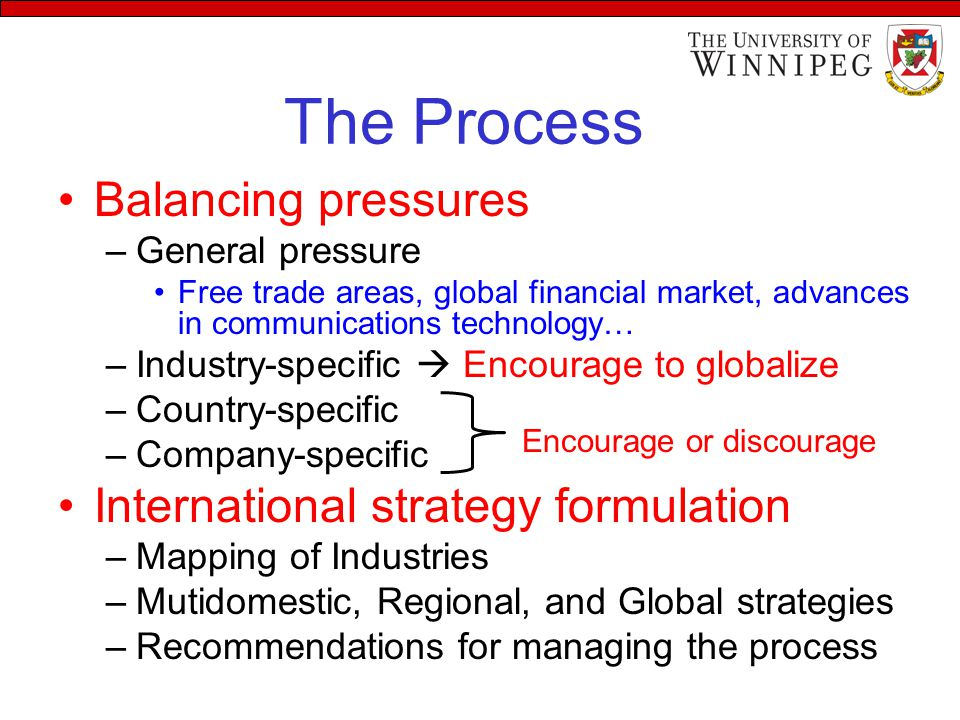 Industry-specific Pressure (+)… Universal customer needs –People see it, so want it  product or services –Irrespective of country of origin.