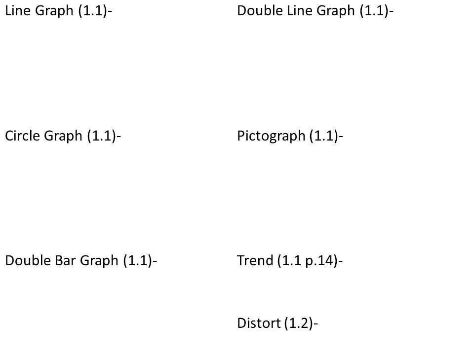1.1 Advantages and Disadvantages of Different Graphs p.6 Objectives: Students will be able to :