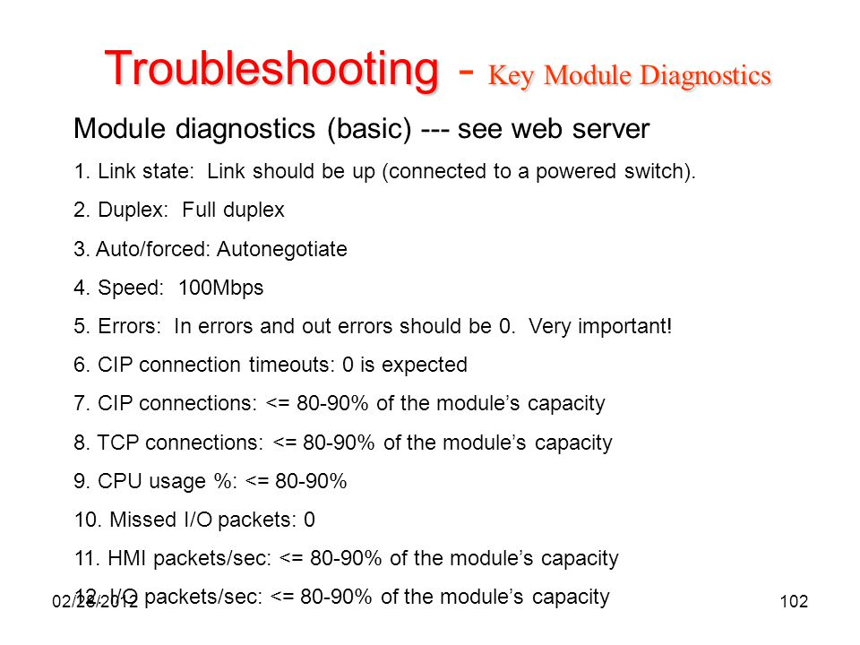 102 Troubleshooting Key Module Diagnostics Troubleshooting - Key Module Diagnostics Module diagnostics (basic) --- see web server 1. Link state: Link