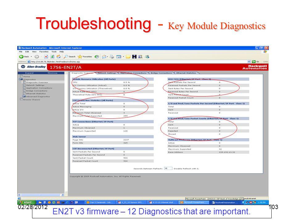 103 EN2T v3 firmware – 12 Diagnostics that are important. Troubleshooting Key Module Diagnostics Troubleshooting - Key Module Diagnostics 02/28/2012
