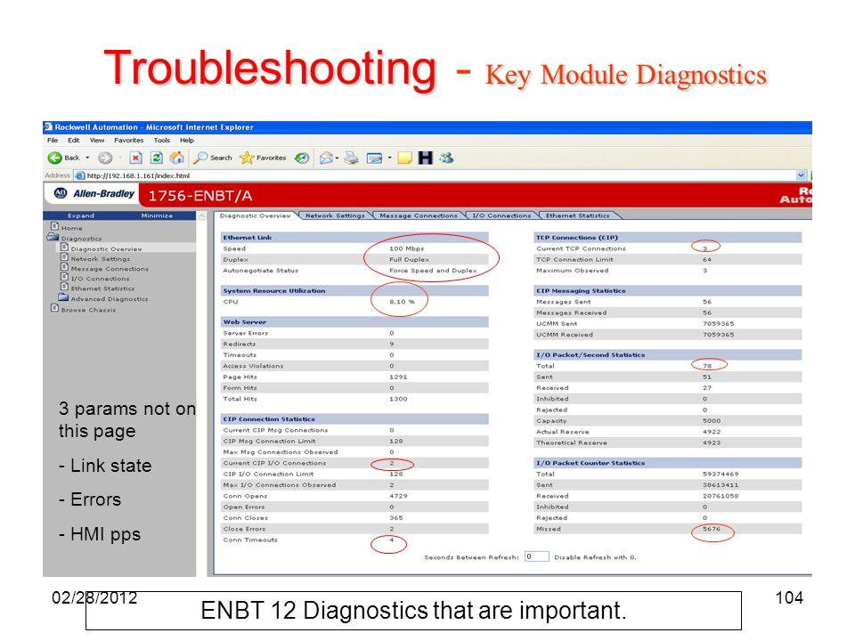 104 3 params not on this page - Link state - Errors - HMI pps ENBT 12 Diagnostics that are important. Troubleshooting Key Module Diagnostics Troublesh