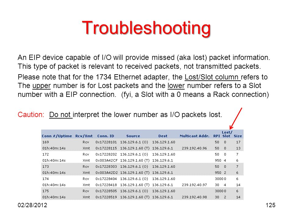 Troubleshooting An EIP device capable of I/O will provide missed (aka lost) packet information. This type of packet is relevant to received packets, n
