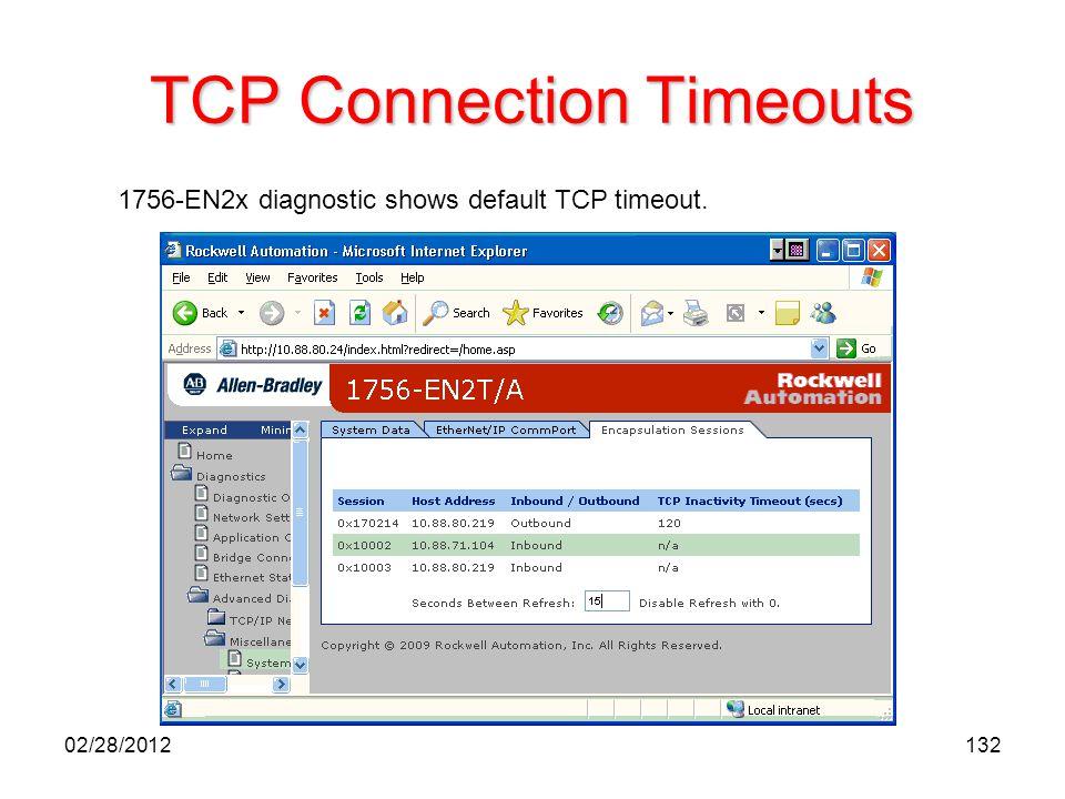 132 TCP Connection Timeouts 1756-EN2x diagnostic shows default TCP timeout. 02/28/2012