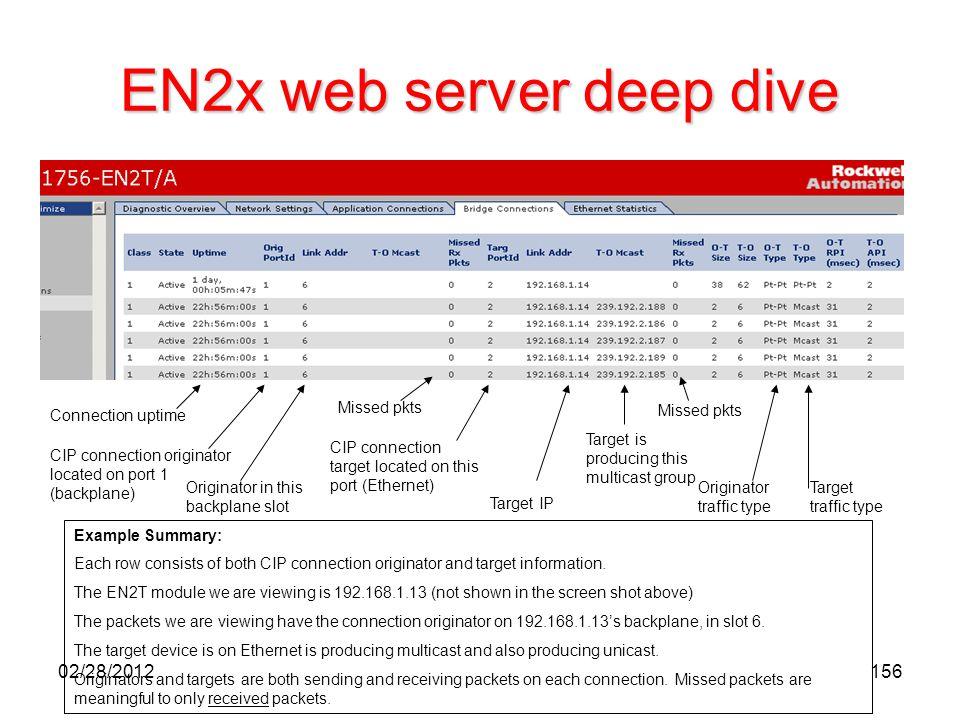 156 EN2x web server deep dive CIP connection originator located on port 1 (backplane) Originator in this backplane slot CIP connection target located