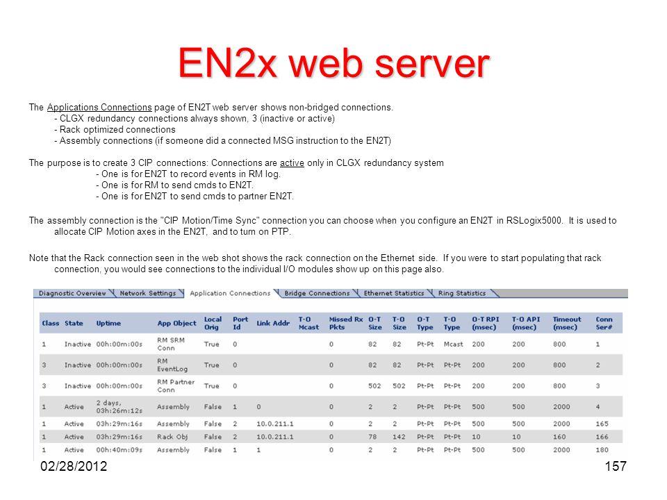 157 EN2x web server The Applications Connections page of EN2T web server shows non-bridged connections. - CLGX redundancy connections always shown, 3