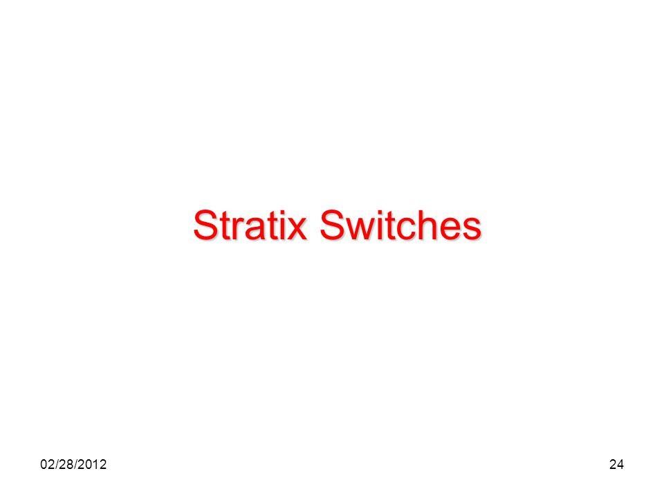 24 Stratix Switches 02/28/2012