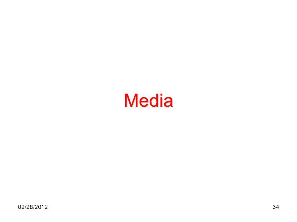 34 Media 02/28/2012