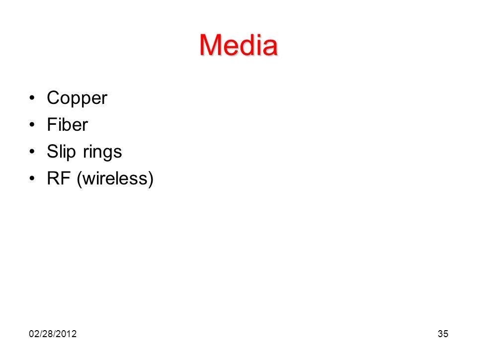 35 Media Copper Fiber Slip rings RF (wireless) 02/28/2012