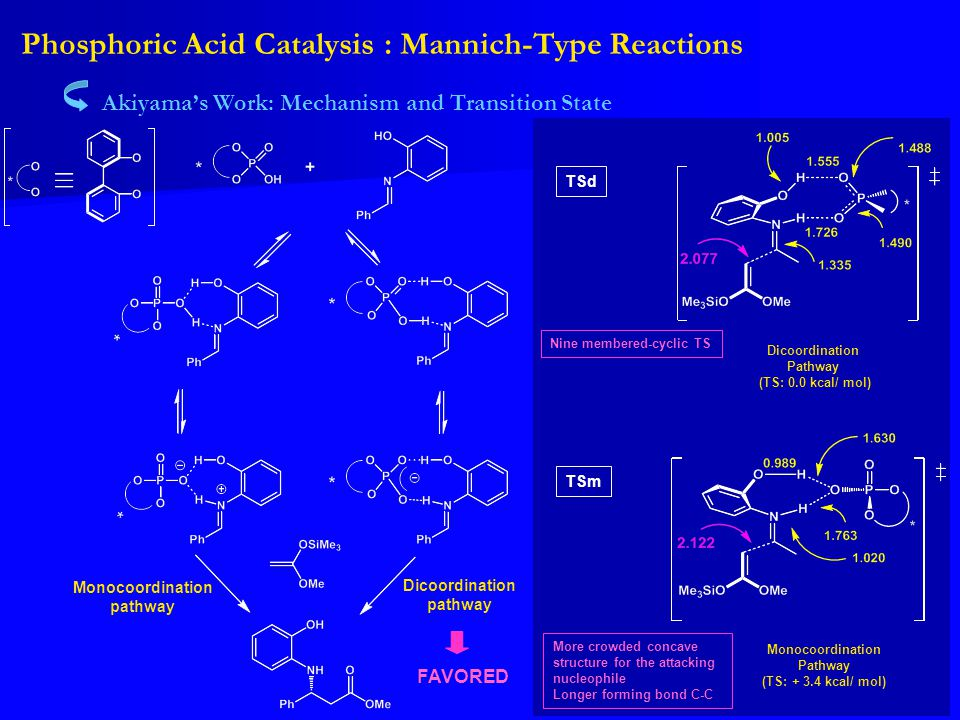 Phosphoric Acid Catalysis : Mannich-Type Reactions Akiyama's Work: Mechanism and Transition State Monocoordination pathway Dicoordination pathway Mono