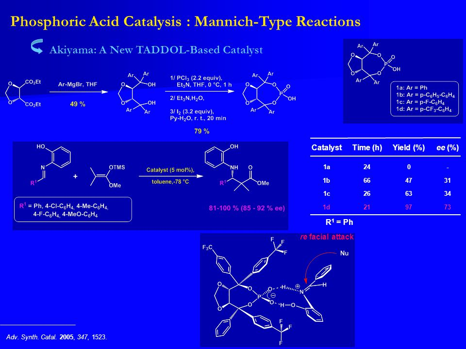 Phosphoric Acid Catalysis : Mannich-Type Reactions Akiyama: A New TADDOL-Based Catalyst Adv. Synth. Catal. 2005, 347, 1523. CatalystTime (h)Yield (%)e
