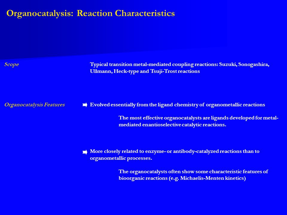 Phosphoric Acid Catalysis : Mannich-Type Reactions Akiyama's Work : Origin of Selectivity re facial attack  - stacking interaction repulsive interaction