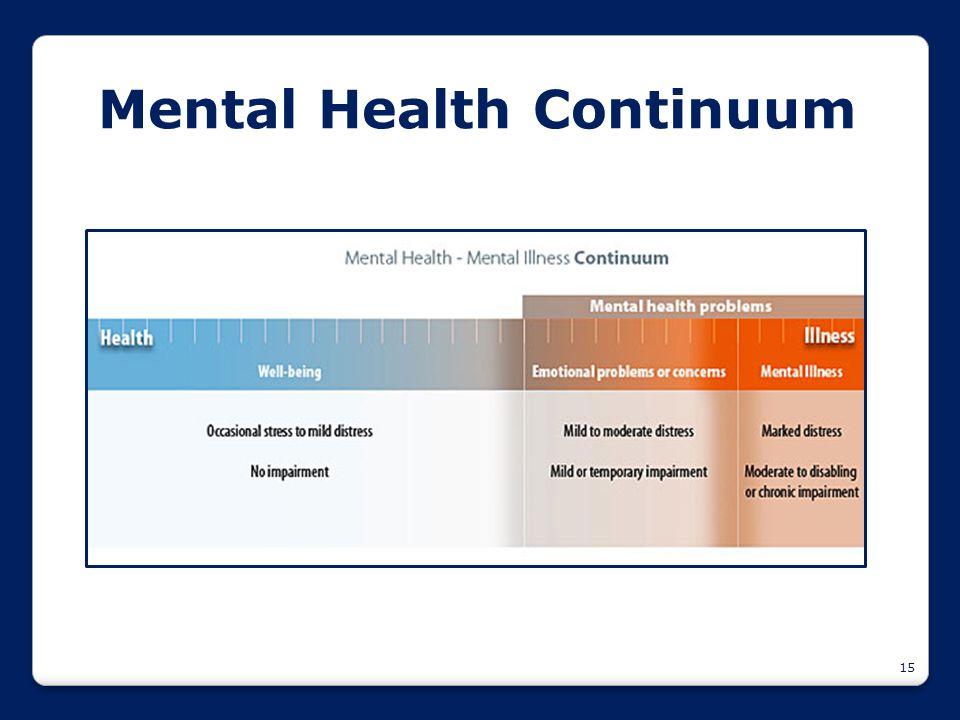 15 Mental Health Continuum
