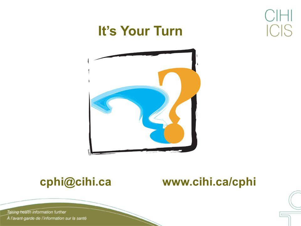 It's Your Turn cphi@cihi.ca www.cihi.ca/cphi