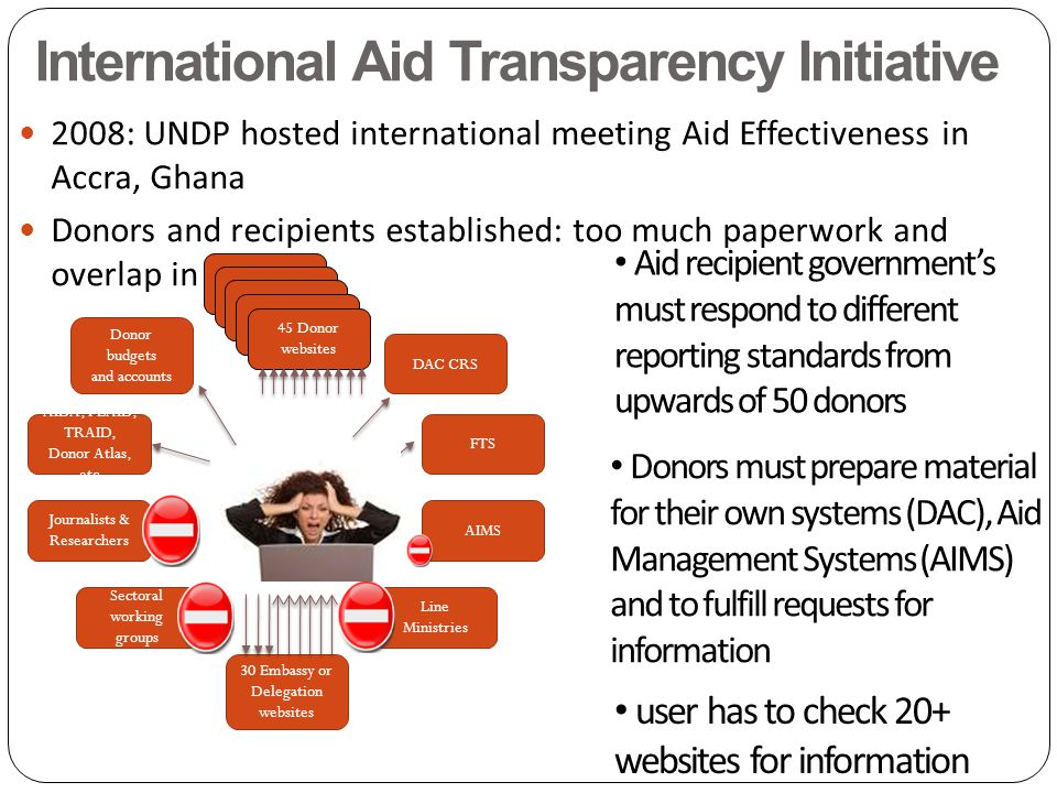 International Aid Transparency Initiative 2008: UNDP hosted international meeting Aid Effectiveness in Accra, Ghana Donors and recipients established: too much paperwork and overlap in aid DAC CRS AIMS FTS Donor budgets and accounts Line Ministries Sectoral working groups Journalists & Researchers AIDA, PLAID, TRAID, Donor Atlas, etc 30 Embassy or Delegation websites Donor website 45 Donor websites Aid recipient government's must respond to different reporting standards from upwards of 50 donors Donors must prepare material for their own systems (DAC), Aid Management Systems (AIMS) and to fulfill requests for information user has to check 20+ websites for information