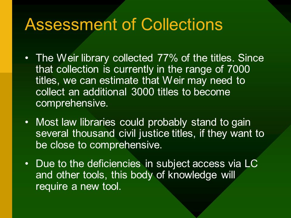 Assessment of Collections The Weir library collected 77% of the titles.