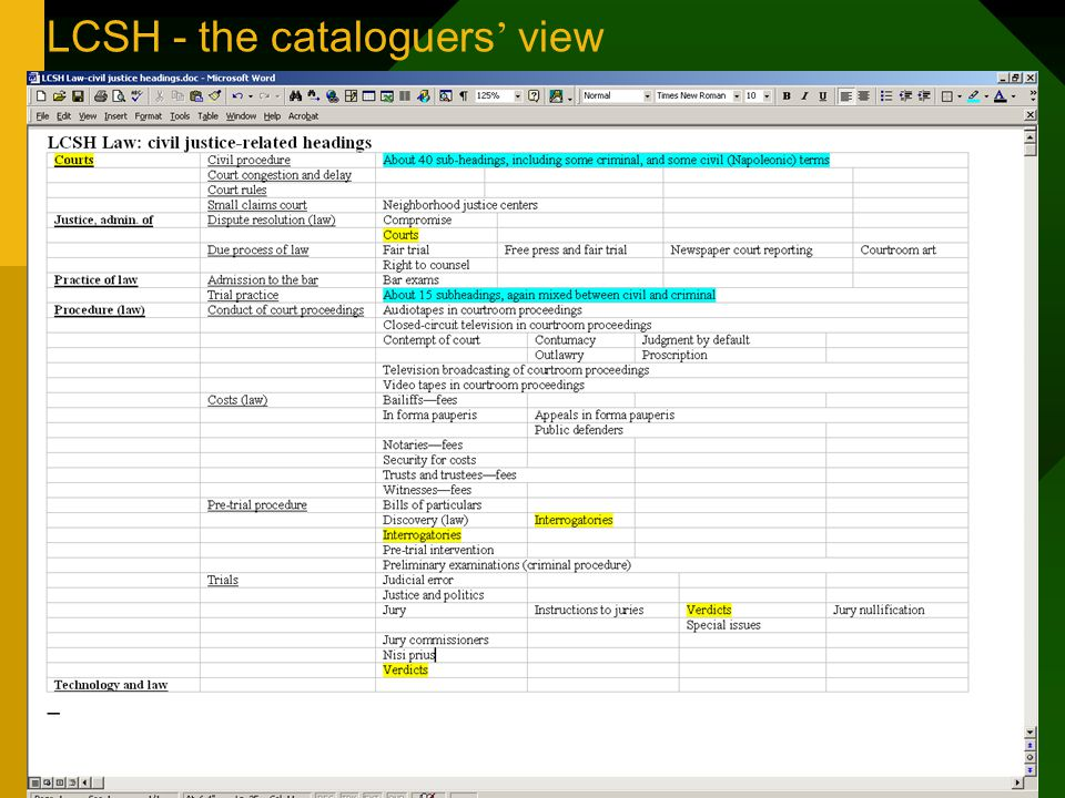 LCSH - the cataloguers ' view