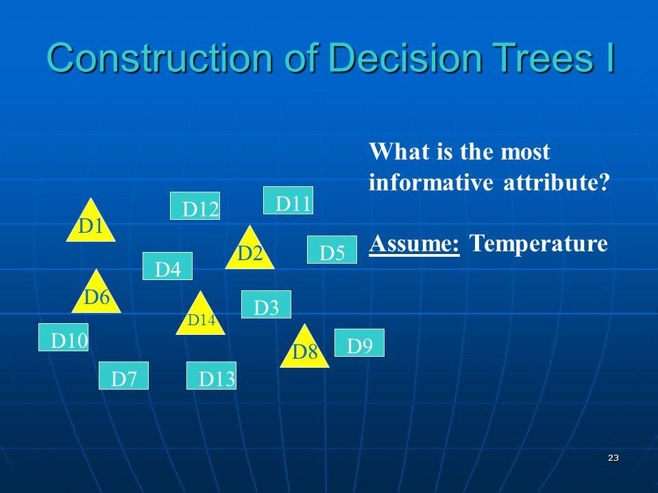 23 Construction of Decision Trees I D13 D12 D11 D10 D9 D4 D7 D5 D3 D14 D8D6D2D1 What is the most informative attribute.