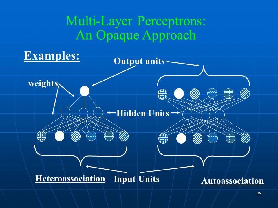 29 Multi-Layer Perceptrons: An Opaque Approach Examples: Input Units Hidden Units Output units weights Autoassociation Heteroassociation