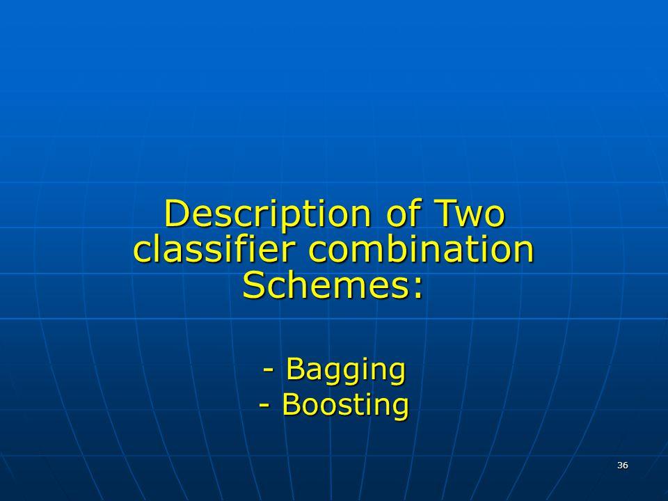 36 Description of Two classifier combination Schemes: - Bagging - Boosting