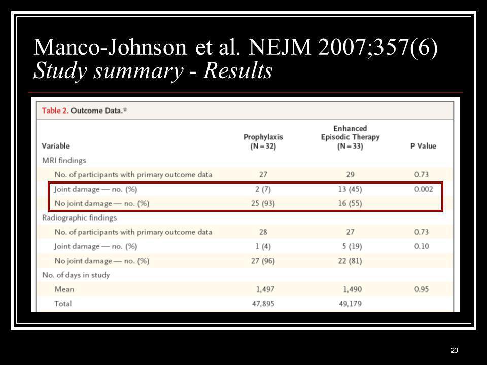 23 Manco-Johnson et al. NEJM 2007;357(6) Study summary - Results