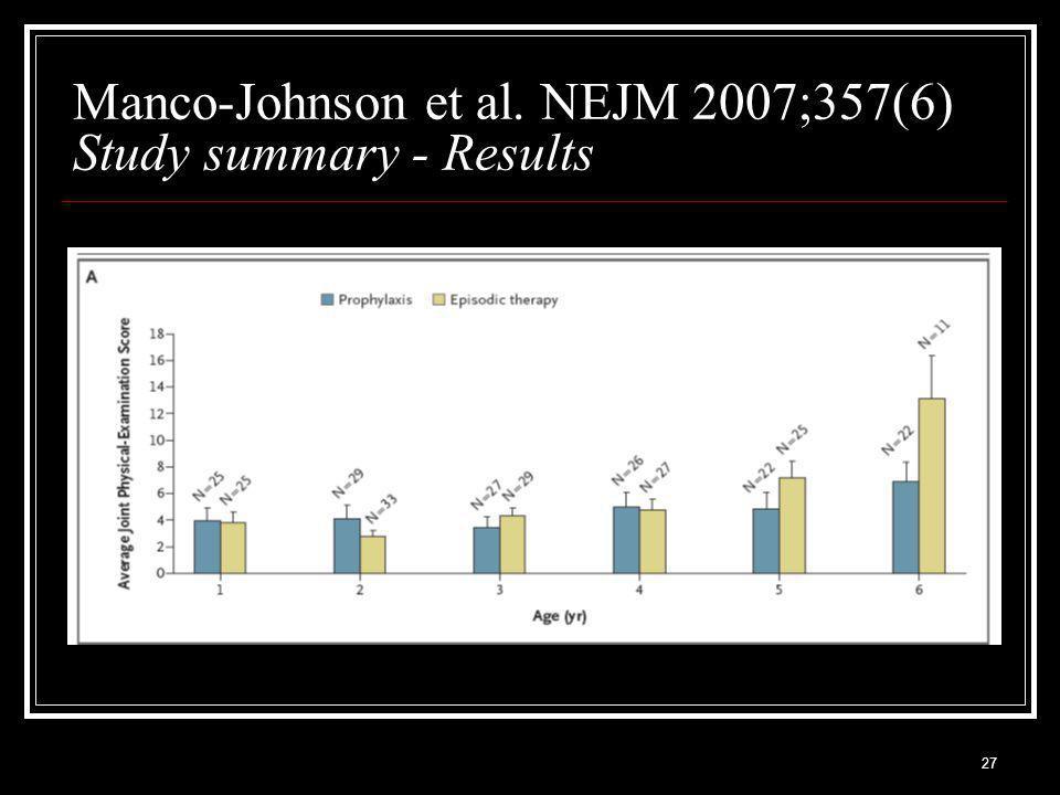 27 Manco-Johnson et al. NEJM 2007;357(6) Study summary - Results