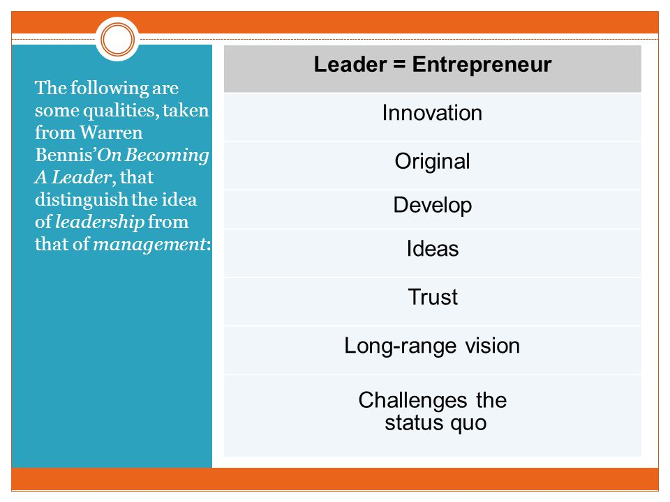 Leader = Entrepreneur Innovation Original Develop Ideas Trust Long-range vision Challenges the status quo