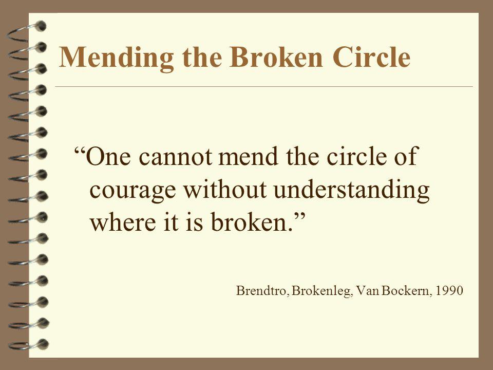"Mending the Broken Circle ""One cannot mend the circle of courage without understanding where it is broken."" Brendtro, Brokenleg, Van Bockern, 1990"