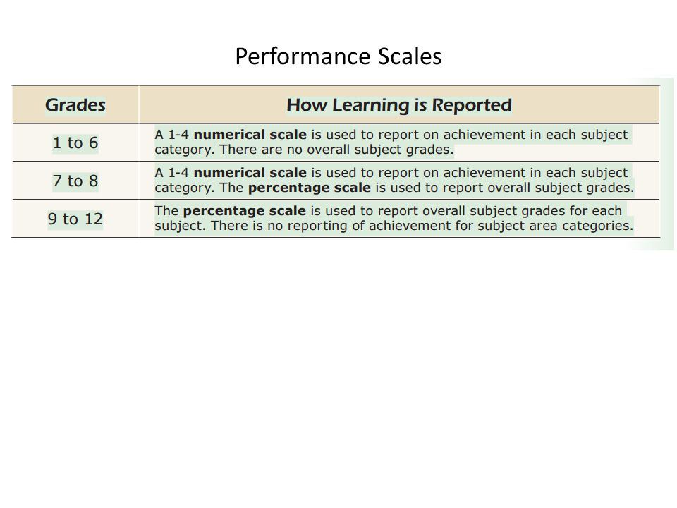 Performance Scales