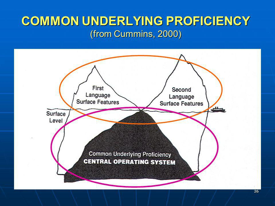 26 COMMON UNDERLYING PROFICIENCY (from Cummins, 2000)