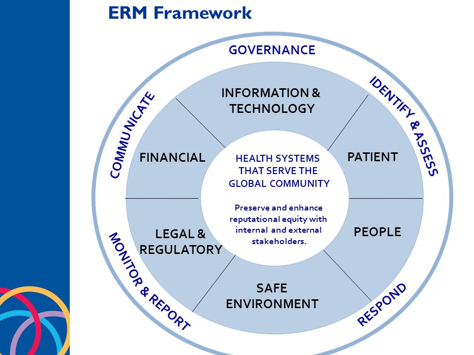 ERM Framework x HEALTH SYSTEMS THAT SERVE THE GLOBAL COMMUNITY Preserve and enhance reputational equity with internal and external stakeholders.