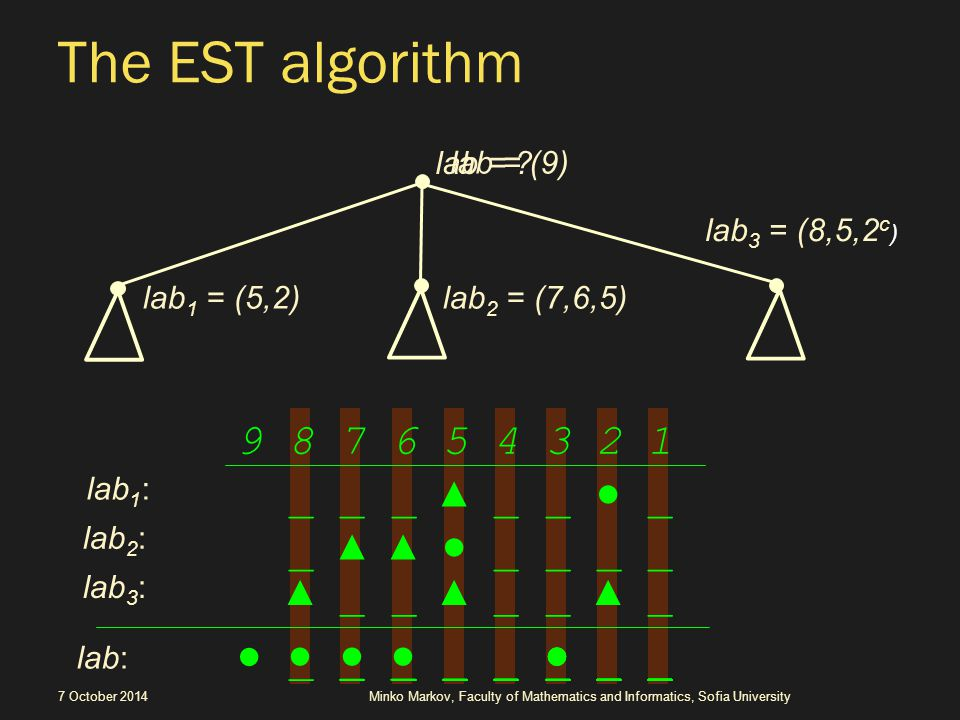 The EST algorithm 7 October 2014 ▲ _ _ ▲ _ _ ▲ _ lab: lab = .