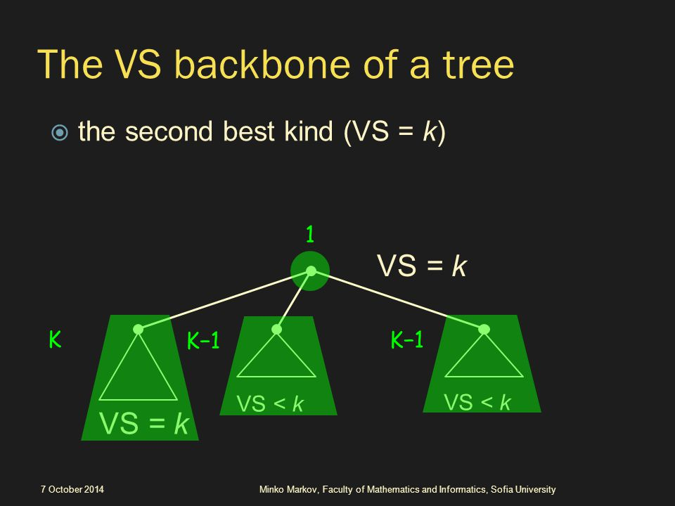 The VS backbone of a tree  the second best kind (VS = k) 7 October 2014Minko Markov, Faculty of Mathematics and Informatics, Sofia University VS = k VS < k VS = k 1 K K−1
