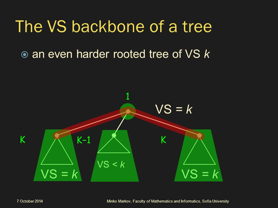 The VS backbone of a tree  an even harder rooted tree of VS k 7 October 2014Minko Markov, Faculty of Mathematics and Informatics, Sofia University VS = k VS < k VS = k 1 K K−1 K
