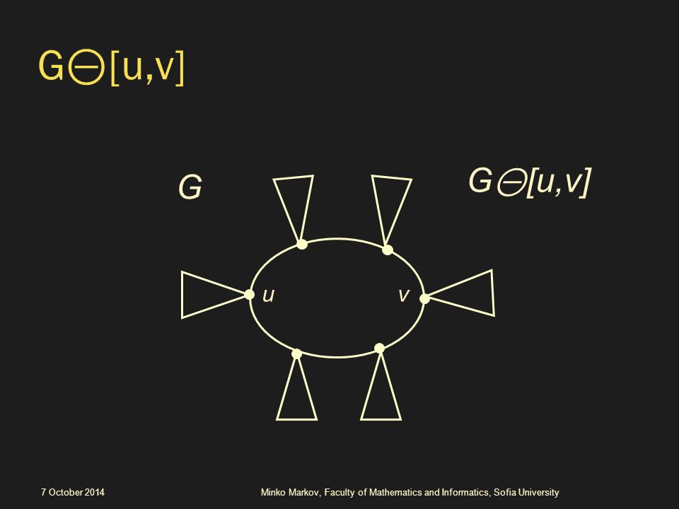 G ⊝ [u,v] 7 October 2014 uv G G ⊝ [u,v] Minko Markov, Faculty of Mathematics and Informatics, Sofia University